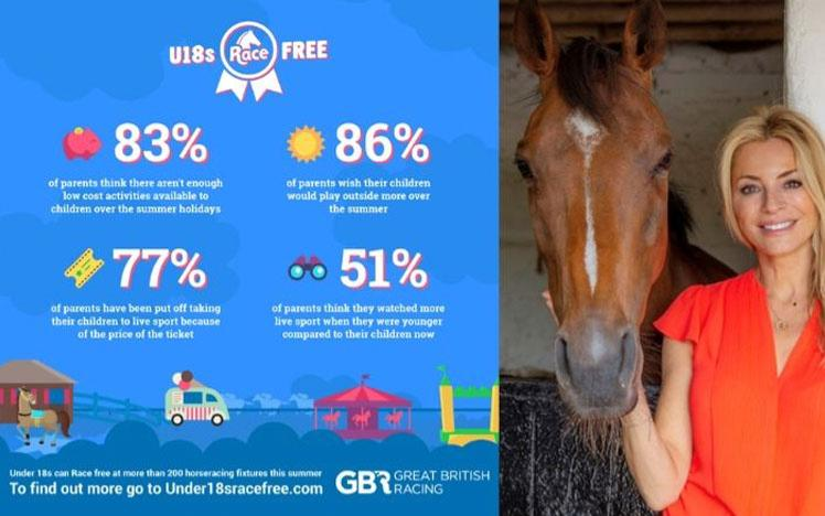 Infographic from GBR showing statistics in relation to under 18s attendance to races.